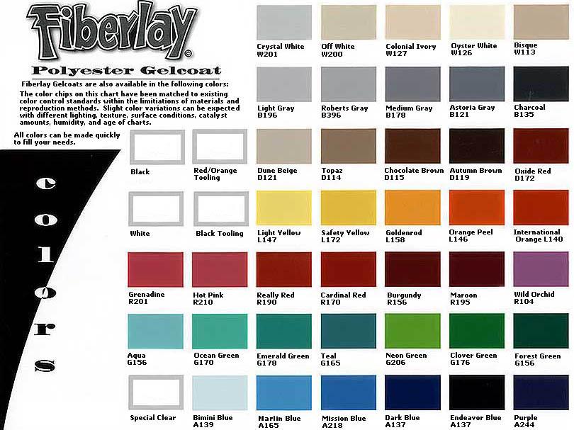 Boat Deck Paint Colors 187 Design And Ideas