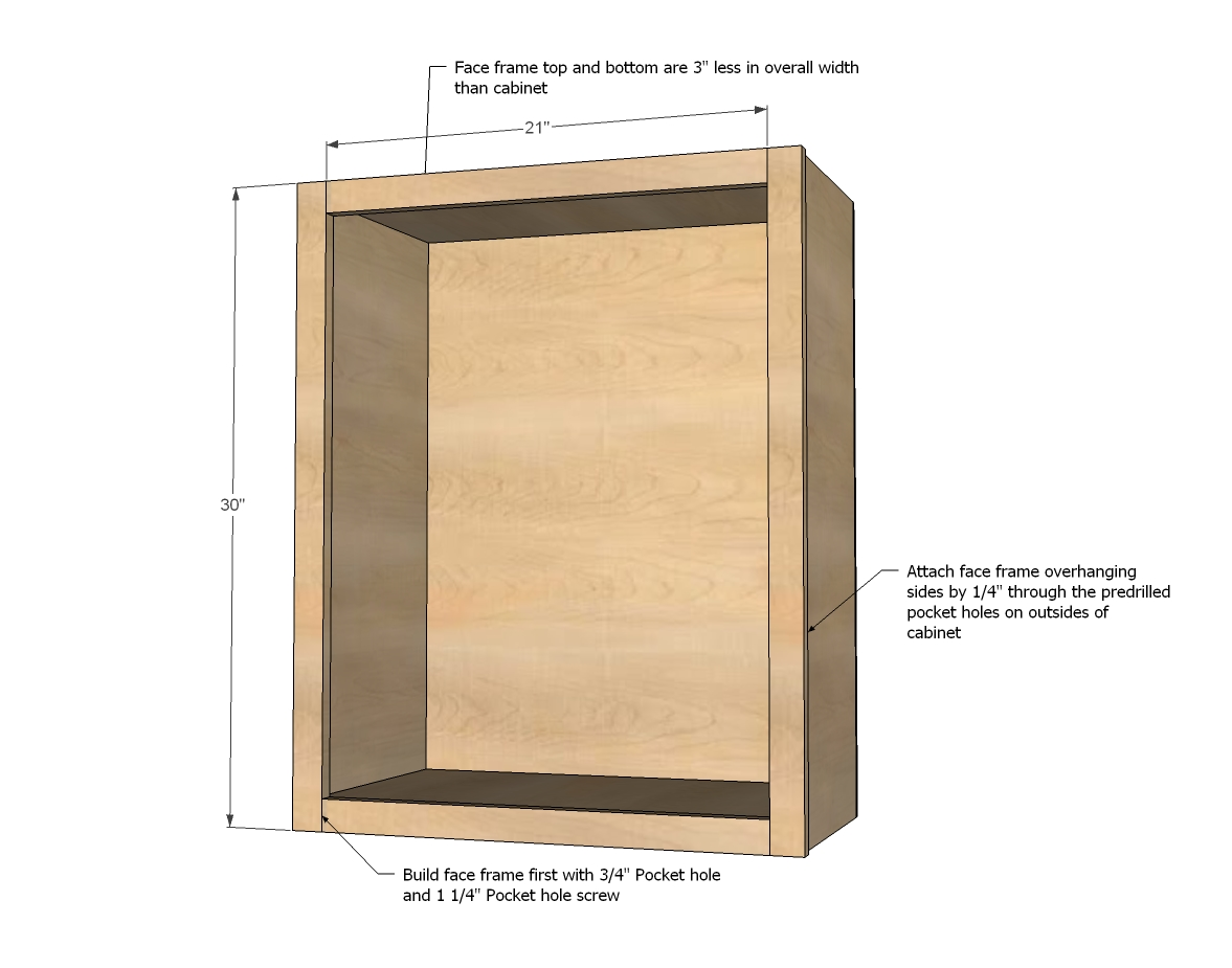 build a cabinet carcass » Design and Ideas
