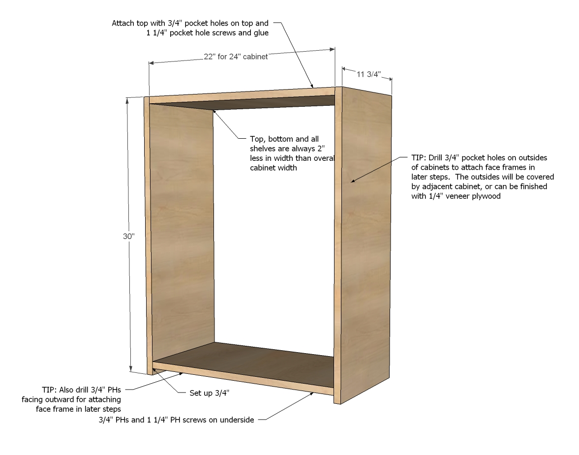 build a cabinet » Design and Ideas