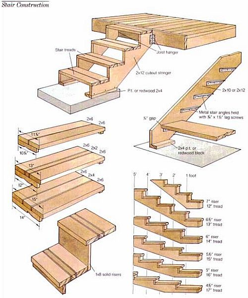 building deck stairs and steps