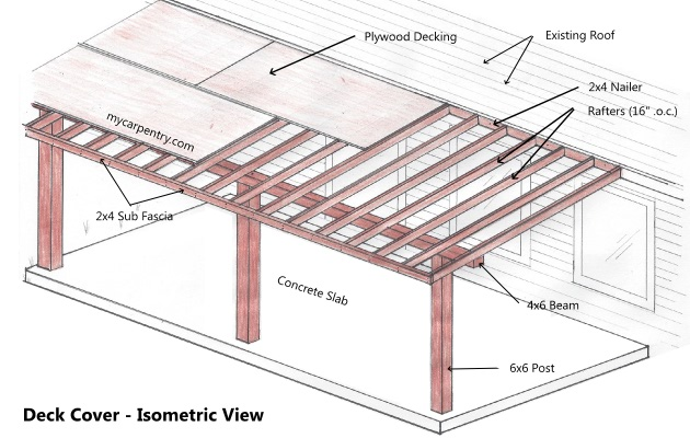 covered patio framing plans