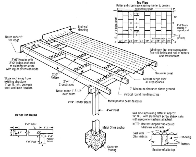 covered patio framing plans » Design and Ideas