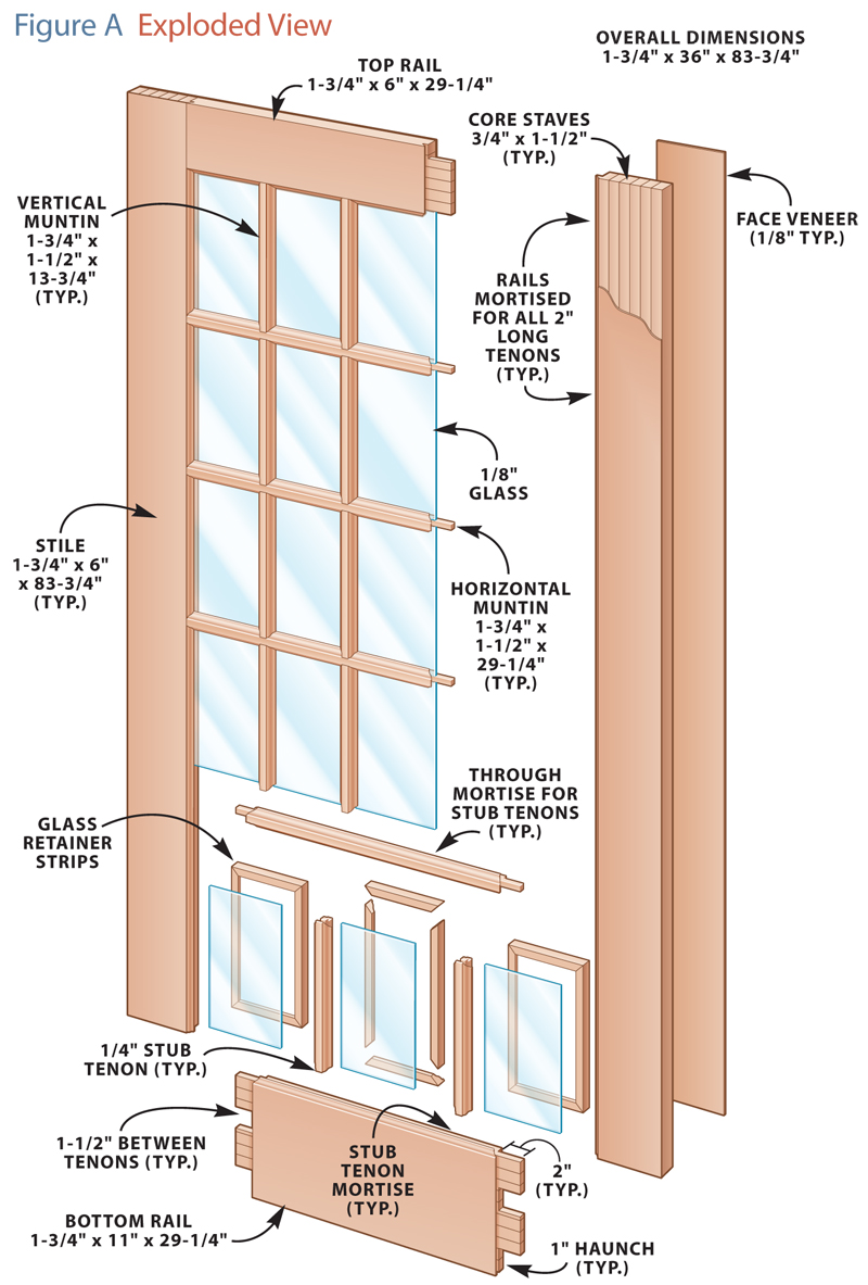 French door components design and ideas Exterior door components