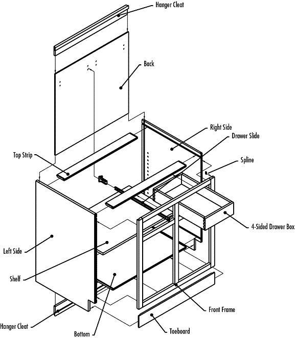 Kitchen Cabinet Parts Base Photo 2