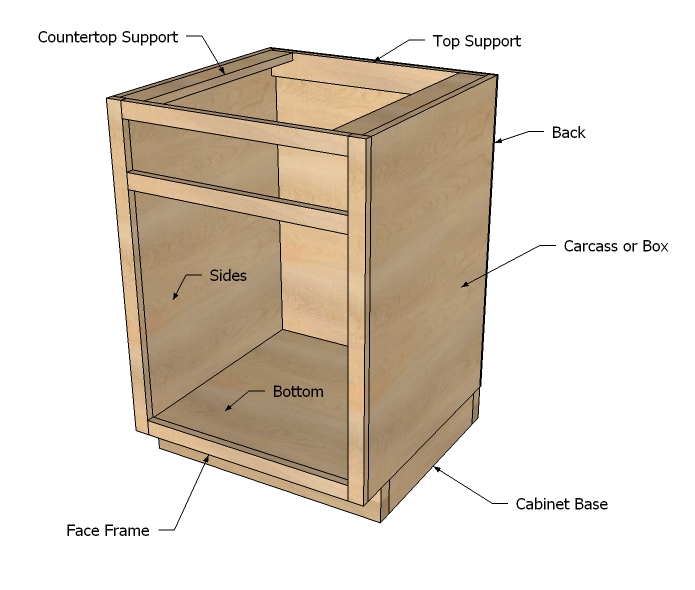Kitchen Cabinet Parts Cabinet Base