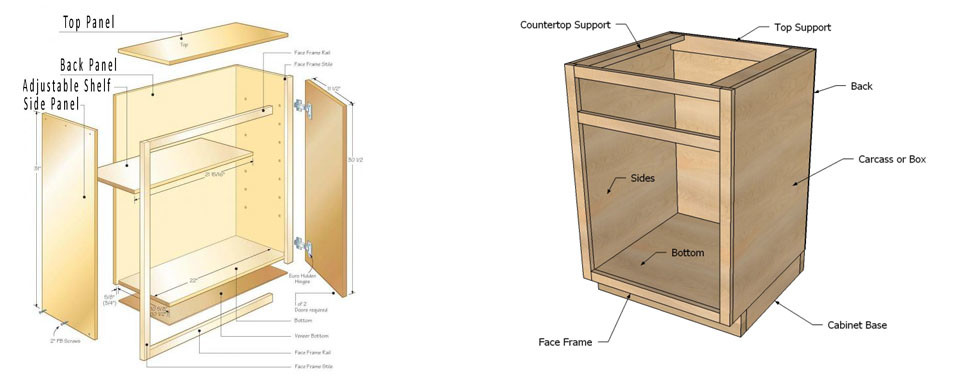 Kitchen Cabinet Parts Carcass » Design and Ideas