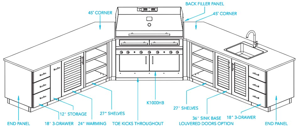 Outdoor Kitchen The Oasis Double Cooktop Cabinet
