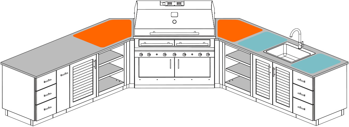 Outdoor Kitchens 101 Equipment Selection