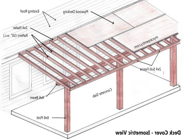 Covered patio plans free for Patio plans free