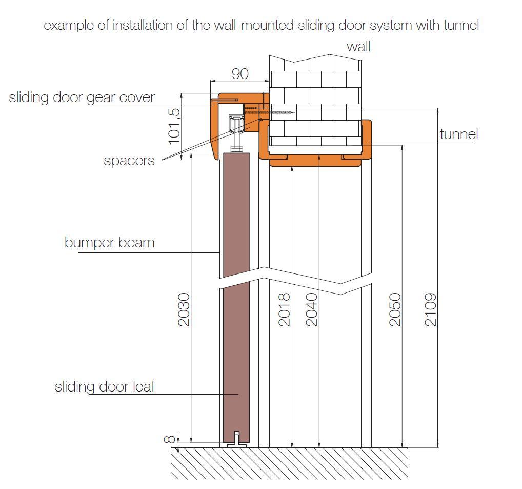Sliding door system floors doors interior design for Internal sliding doors systems